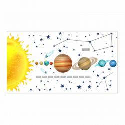 nikima - 133 Wandtattoo Sonnensystem Planaten
